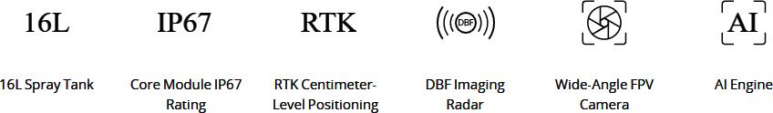 16l, ip67, rtk, dbf, wide-angle fpv, ai drone icon set